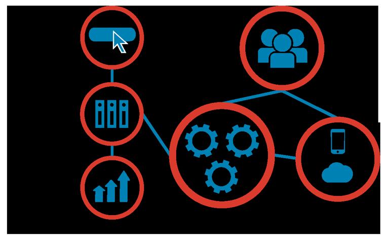 SOA —— ASP.NET Web API 知识点小结